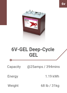 6V-GEL Deep-Cycle GEL